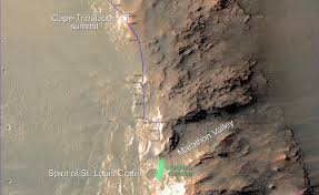 Distance Map Opportunity Roves Nearly A Marathon Runner U0027s Distance On Mars