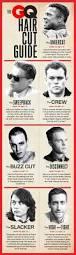 11 best men u0027s hair images on pinterest aveda institute men u0027s