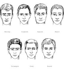 Hairstyle For Face Shape Men by How To Pick The Perfect Pair Of Glasses Colonel U0027s Journal