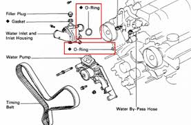 Porsche 944 Engine Wiring Diagram Coolant Leak Back Of Engine Pull Trans Or Engine Clublexus