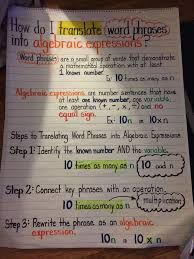 algebraic expressions math activities pinterest algebraic