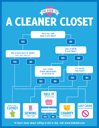 closet cleaning the door to a cleaner closet kid to kid