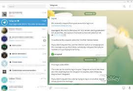 Telegram Web Telegram Keyboard Shortcuts Defkey