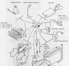 yamaha fuse box diagram yamaha wiring diagrams instruction