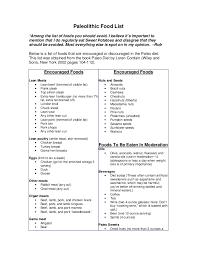 paleolithic food list from dr lane sebring