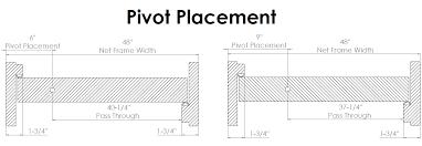 Rough Opening For Exterior 36 Inch Door by Line Pivot Door By Pivot Door Company