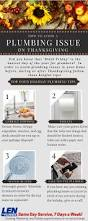 what can you make the day before thanksgiving thanksgiving plumbing tips len the plumber