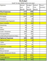 apartment budget worksheet worksheets