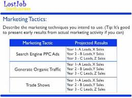 simple business model template how to write a business plan in 6 minutes template youtube