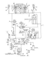 new holland wiring schematic home dryer wiring ktm engine diagrams