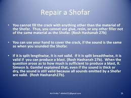 how much is a shofar laws regarding shofar