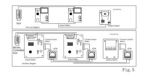 4 inch video door phone intercom system 0682 view video door
