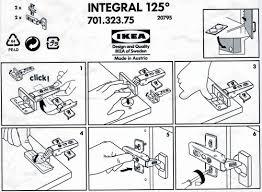 Ikea Kitchen Cabinet Hinges Ikea Adventures