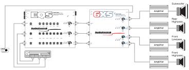 car application diagrams audiocontrol