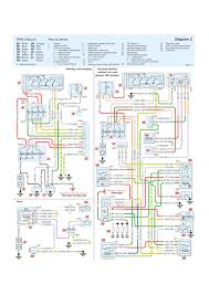 peugeot 206 radio wiring diagram colours wiring diagram simonand