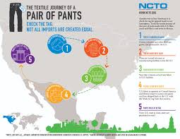 2017 state of the u s textile industry ncto org
