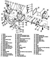 repair guides carbureted fuel system carburetors autozone com