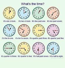 click on what time is it telling the time in english