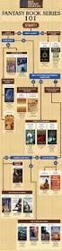 fantasy book series 101 infographic best fantasy books hq