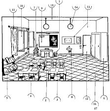 protocole nettoyage bureau salle de classe