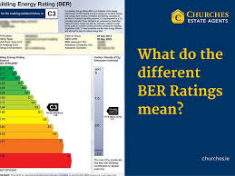 What Do Different Colours Mean Faq What Do The Different Ber Ratings Mean Churches Estate Agents