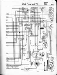 1963 chevy truck wiring diagram 1963 chevy truck wiring diagram