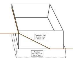 Basement Walkouts - footing requirements for a walkout basement building