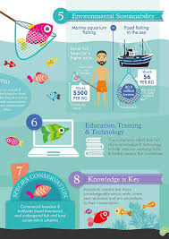 trade not aid benefits of aquarium fish