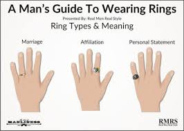 ring meaning a s guide to wearing rings ring