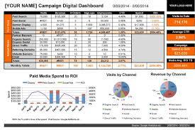 Analytics Excel Dashboard Template Digital Caign Analytics Dashboard Template Ms Excel