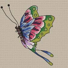 ed hardy rainbow butterfly needlepoint pattern embroidery
