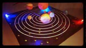 project working model of solar system 2 www