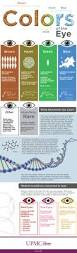 best 25 genetics ideas on pinterest dna genetics biochemistry
