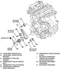 lancer engine diagram 2006 wiring diagrams instruction