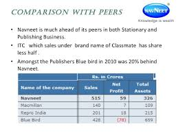 classmate books price navneet a story from press to retail