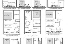master bathroom design plans master bath layout cintinel com