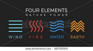four elements icons line symbols vector logo template wind