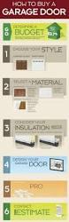 Design Your Garage Door Plano Overhead Garage Door Archives
