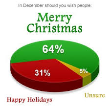 merry or happy holidays choose wisely landing page