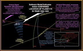 planet 7x aka nibiru timeline of events abide in me blog