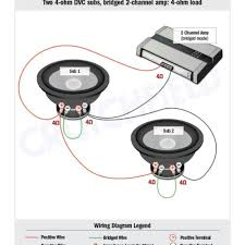 4 ohm dual voice coil subwoofer wiring diagram two dvc subs bridged