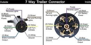 solved wiring diagram 7 pin trailer plug fixya