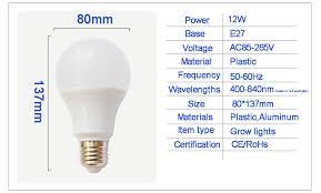 types of grow lights full spectrum grow l for indoor plant grow plant light sun bulb
