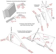 Irregular Hip Roof Framing Online Math Notes And Sketches