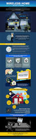 basic guide to wireless home security systems trusted home