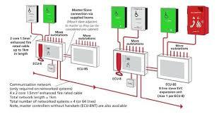 c tec sigtel disabled refuge system discount fire supplies