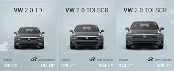 volkswagen vehicles list performance tuning u2013 gain 30 power and torque