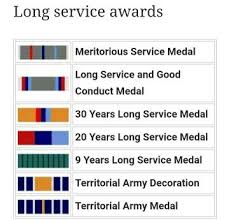 Awards And Decorations Army 12 Answers What Does The Marked Out Part In The Indian Army