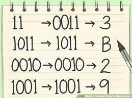 3 simple ways to convert binary to hexadecimal wikihow