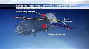 spaceflight mission report soyuz ms